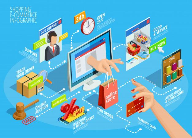 cara daftar online shop